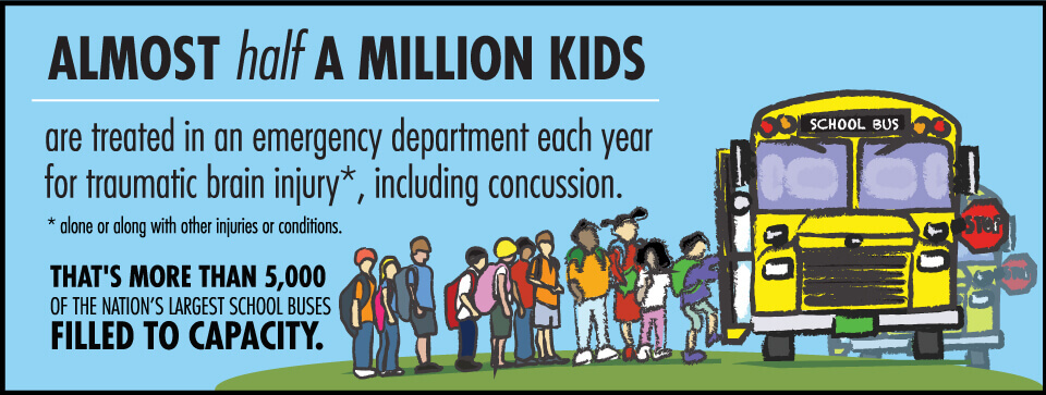 Questions That Questions That Prevent Concussions